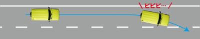 新型ジムニーの車線逸脱警報システム