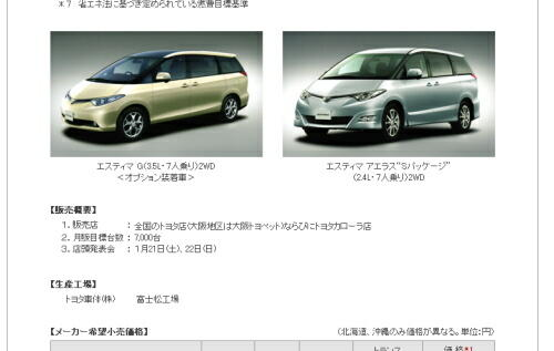新車の販売目標台数