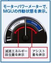 モーターパワーメーター