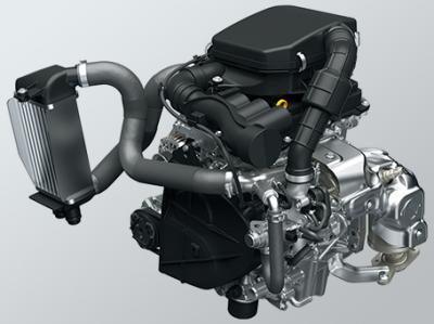 ジムニー4WDのターボエンジン