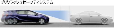 トヨタ セーフティセンス1