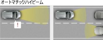 トヨタ セーフティセンス3