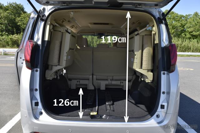 アルファードのサードシートを格納して、2列目シートを一番後ろまでスライドさせた状態の荷室寸法