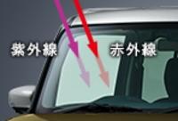 ハスラーJスタイルⅢ・フロントガラス