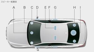 新型クラウンのトヨタプレミアムサウンドシステム