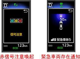 路車間通信システムの表示例