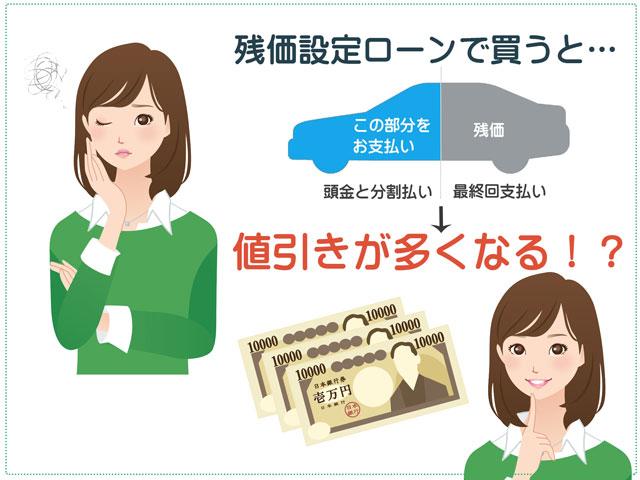 フォレスターを残価設定クレジットで買うと値引きが多くなる!?