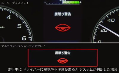 ドライバーモニタリングシステムの居眠り警告表示