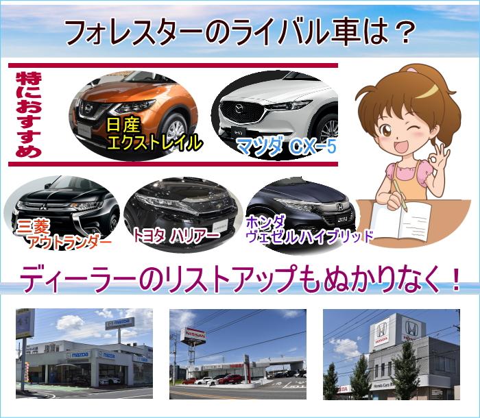 フォレスターのライバル車の設定とディーラーのリストアップで商談に備える!