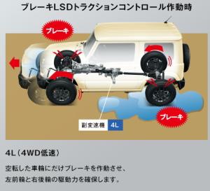 ジムニー 4WDモードスイッチ