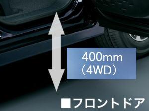 エスクァイア4WDのフロント部分のフロア高