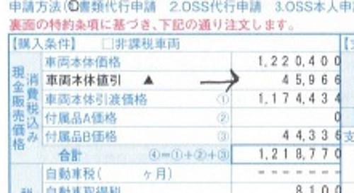 ミラトコットの車両からの値引き額