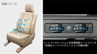 シートベンチレーション機能(運転席・助手席)