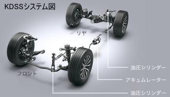KDSSシステム図