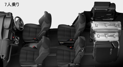 ヴォクシー7人乗りラゲージモード
