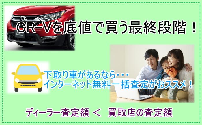 CR-Vを底値で買う最終段階。インターネット無料一括査定で下取り車を売ろう!