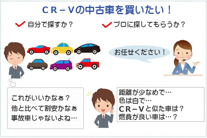 CR-Vの中古車をお得に買うには?