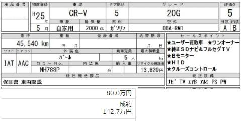 CR-Vの仕入れ価格