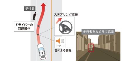 歩行者事故低減ステアリング