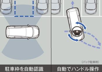 Hondaスマートパーキングアシストシステム