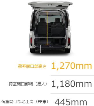 ステップワゴンの荷室サイズ