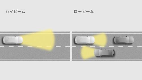 ハリアーのオートマチックハイビーム イメージ図