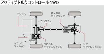 アクティブトルクコントロール4WDの図
