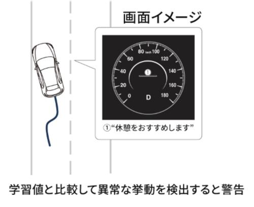 ドライバー・アテンションアラート