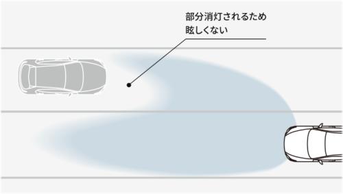 アダプティブ・LEDヘッドライト