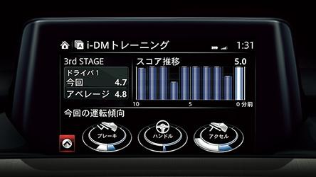 アテンザXD / XD プロアクティブ / XD Lパッケージ セダン 6速 MT車 19.6km/L
