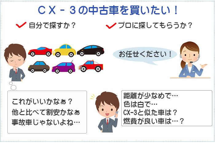 CX-3の中古車をお得に買うには?