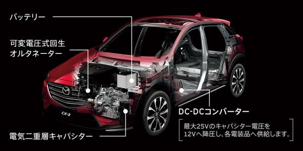 CX-3の装備比較・i-ELOOP