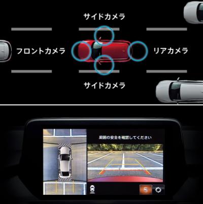 CX-3の人気オプション・360°ビューモニター