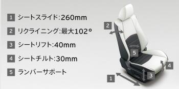 CX-3の便利な装備(シートメモリー付パワーシート )