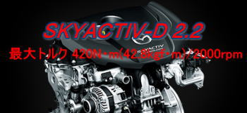 CX-5のエンジン