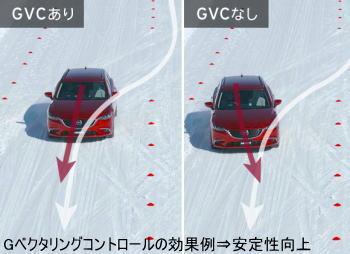CX-5の走行性能