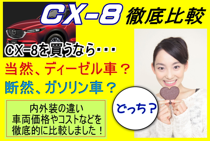 CX-8を買うならディーゼル車かガソリン車か?徹底比較してみました