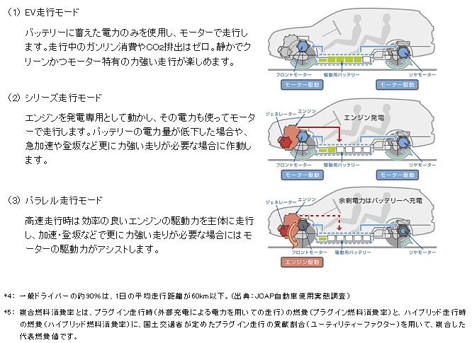 <3つの走行モード>