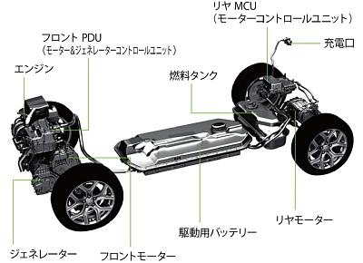 「ツインモーター4WD」による優れた走行性能