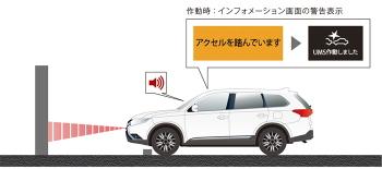 誤発進抑制機能(前進&後退時)+後側方車両検知警報システム(レーンチェンジアシスト機能付)+後退時車両検知警報システム