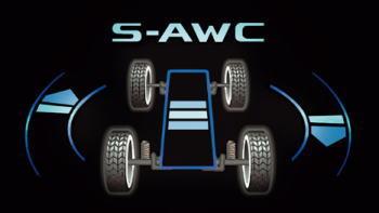 エクリプスクロスの4WDのシステム