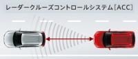 レーダークルーズコントロール(全車速追従型)