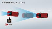 車線逸脱警報システム(LDW)