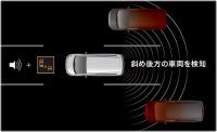 後側方車両検知警報システム(※MOP)
