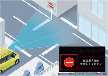 標識認識機能(進入禁止)