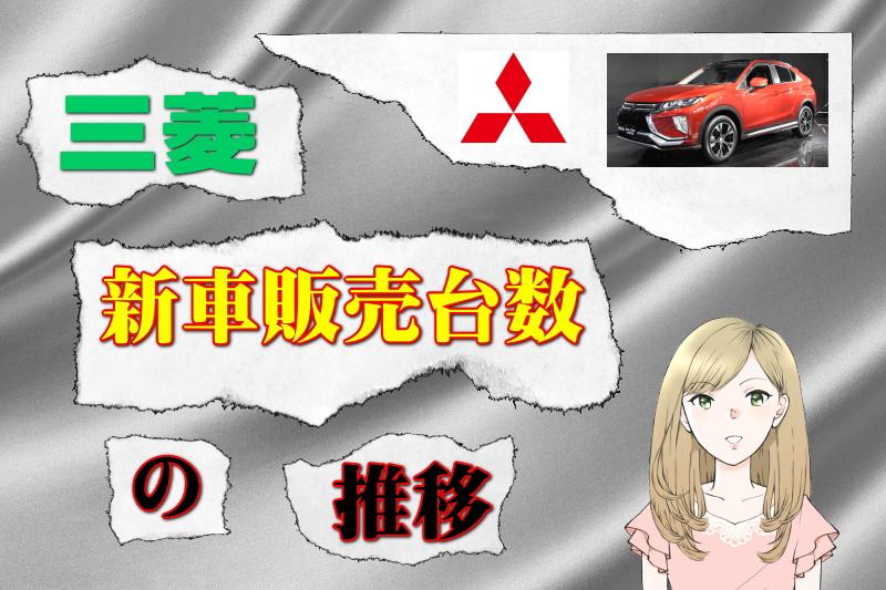 三菱の新車販売台数の推移
