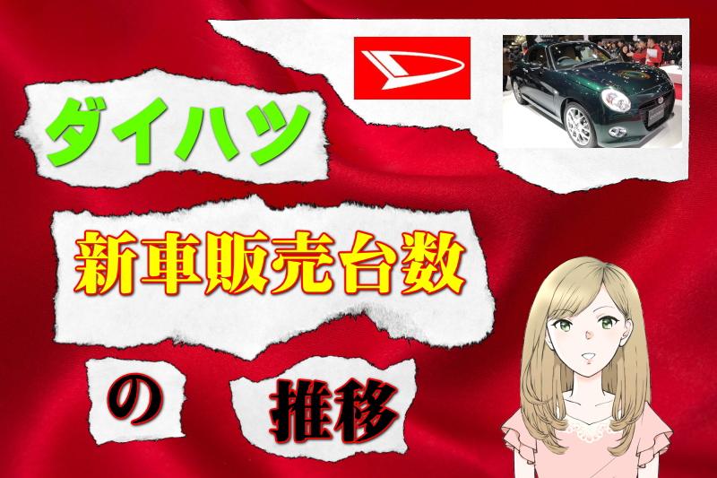 ダイハツの新車販売台数の推移