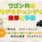 スズキ ワゴンRのモデルチェンジ推移と予想