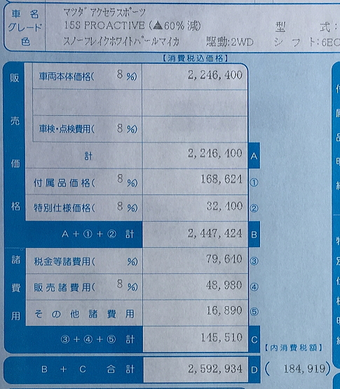 CX-5 総額