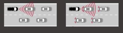 エルグランドのクルーズコントロールイメージ図